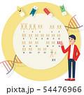 Research laboratory DNA 54476966