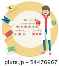 Research laboratory DNA 54476967
