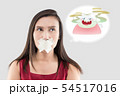 Bad breath or Halitosis 54517016