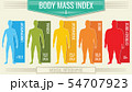 Man body mass index. Vector fitness bmi chart with male silhouettes and scale 54707923