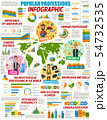 Professions infographics of popular occupations 54732535