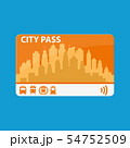 City pass. Bus, train, subway, 54752509