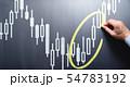 株式市場の値動きの知識を教えるイメージ。黒板にローソク足チャートと円を描く男性の手。 54783192