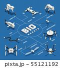 Bio Robots Isometric Flowchart 55121192