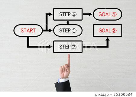 ビジネスイメージ―プロセス 55300634