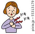 動悸 不整脈  55313179