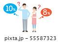 軽減税率と悩む夫婦のイメージ 55587323