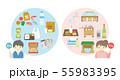 軽減税率と標準税率 対象品目 55983395