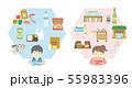 軽減税率と標準税率 対象品目 55983396