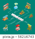 Vendor Food Street Signs 3d Infographics Isometric View. Vector 56216743