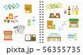 軽減税率と標準税率 対象品目 56355735