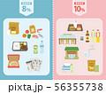 軽減税率と標準税率 対象品目 56355738