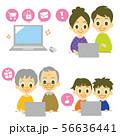 パソコン 家族 便利 56636441