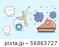 cartoon tooth decay 56863727
