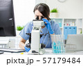 veterinarian use microscope 57179484