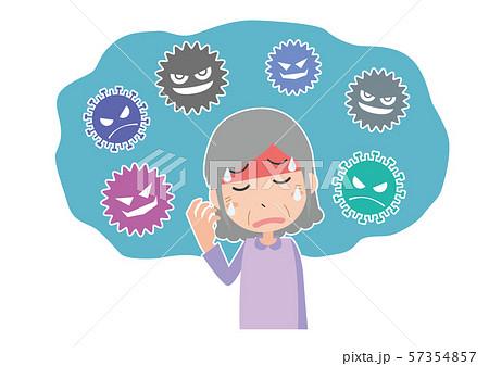 ウイルス 風邪 インフルエンザ 体長不良 熱 高齢女性 57354857