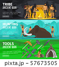 Stone age caveman evolution banners 57673505