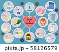 健康と衛生に関するアイコンとばい菌のイラストセット 58126579