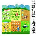 畜産と養鶏と農業 58174314