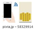 ポイントとスマートフォン 58329914