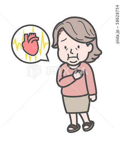 心臓 位置