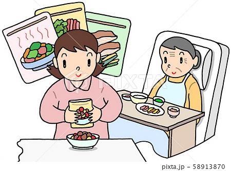 レトルト介護食の利用 58913870