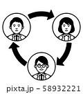 関連図 3人 サイクル 58932221