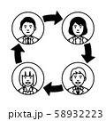 関連図 4人 サイクル 58932223