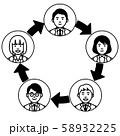 関連図 5人 サイクル 58932225