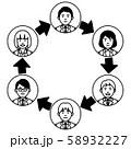 関連図 6人 サイクル 58932227