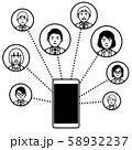 関連図 スマートフォン 58932237