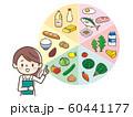 六大栄養素 栄養士 60441177