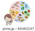 五大栄養素 栄養士 60463247