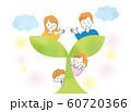 仲良し家族 双葉 60720366