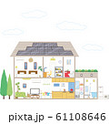 太陽光発電の家 61108646