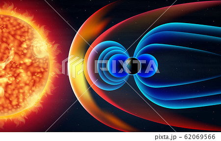 Diagram showing hotwave from the sun 62069566
