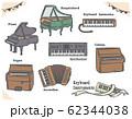鍵盤楽器、ピアノ類の楽器のイラスト素材セット。 62344038
