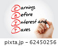 EBIT - Earnings Before Interest and Taxes acronym 62450256