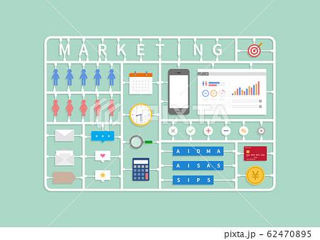マーケティング 販売 広告 宣伝 戦略 デジタル 62470895