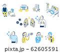 肺炎イメージ セット 62605591