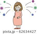 感染を心配してマスクをする妊婦さん 62634427