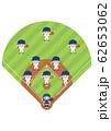 野球選手のポジション 62653062