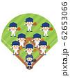 野球チーム 62653066
