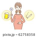 妊娠中 禁酒 禁煙 62758358