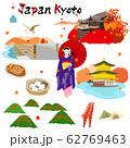 京都の観光名所 秋 62769463