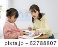 幼児教育 イメージ 62788807