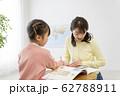 幼児教育 イメージ 62788911
