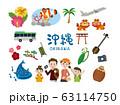 家族旅行 沖縄 63114750