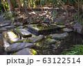 井の頭公園 お茶の水 63122514