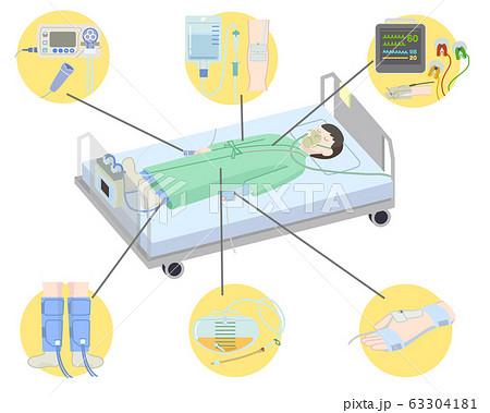 手術後の器具説明イラストセットのイラスト素材 [63304181] - PIXTA